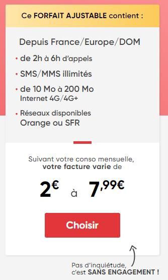 prixtel forfait 2 euros