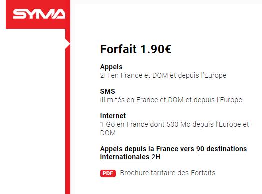 syma_mobile forfait 2 euros